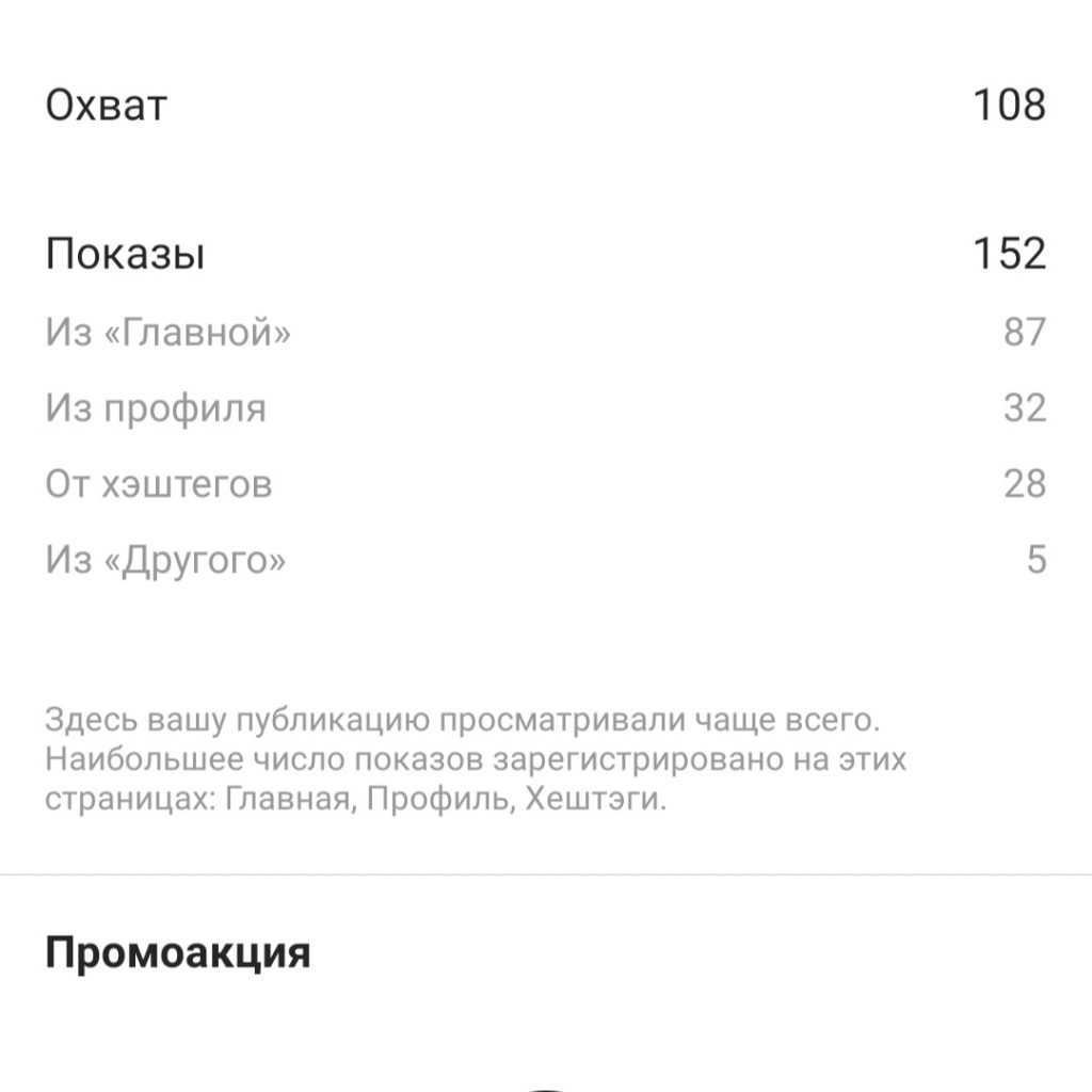 статистика продвижения хэштегами в инстаграме