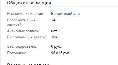 бюджета на маркет платформу вконтакте
